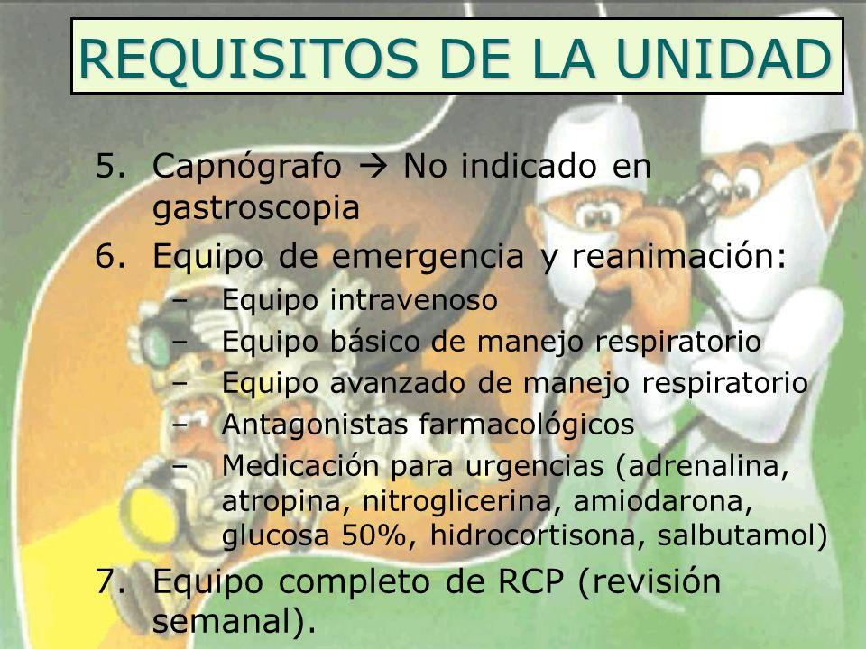 REQUISITOS DE LA UNIDAD