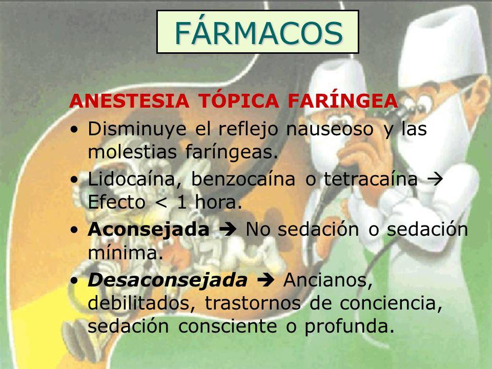FÁRMACOS ANESTESIA TÓPICA FARÍNGEA