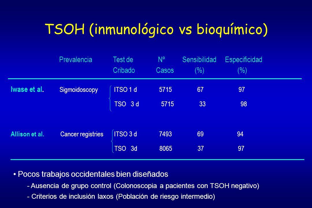 TSOH (inmunológico vs bioquímico)
