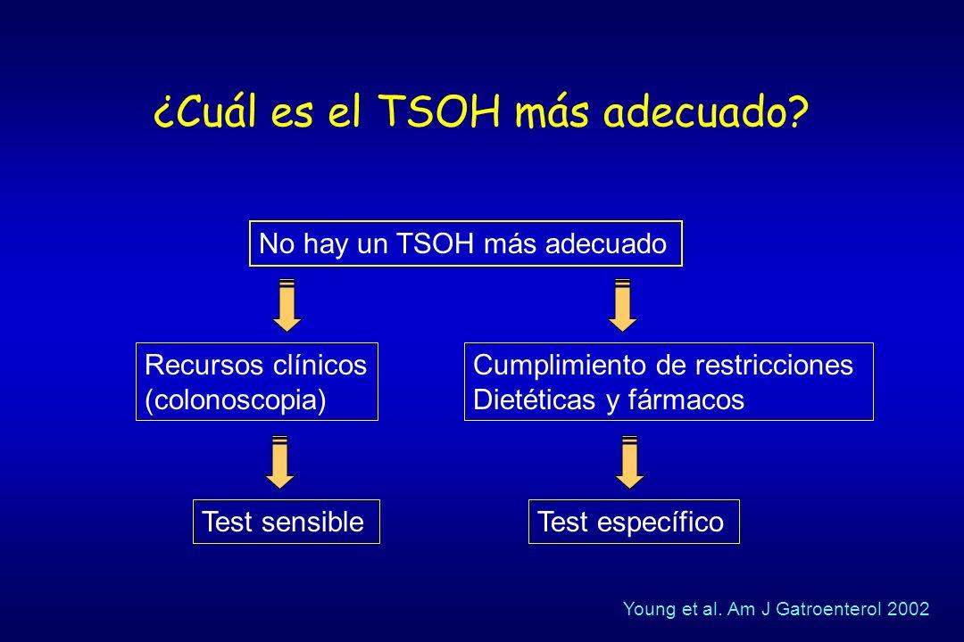 ¿Cuál es el TSOH más adecuado