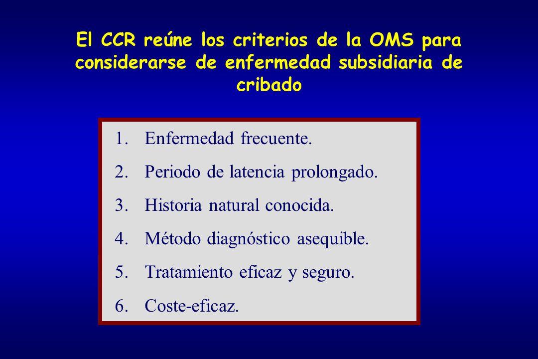 El CCR reúne los criterios de la OMS para considerarse de enfermedad subsidiaria de cribado