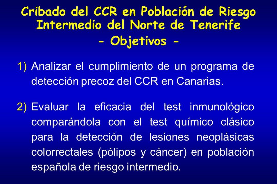 Cribado del CCR en Población de Riesgo Intermedio del Norte de Tenerife