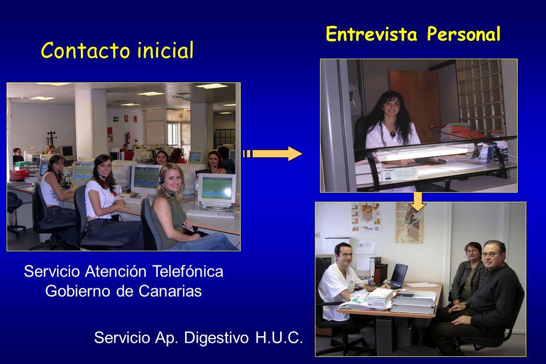 Servicio Atención Telefónica Gobierno de Canarias