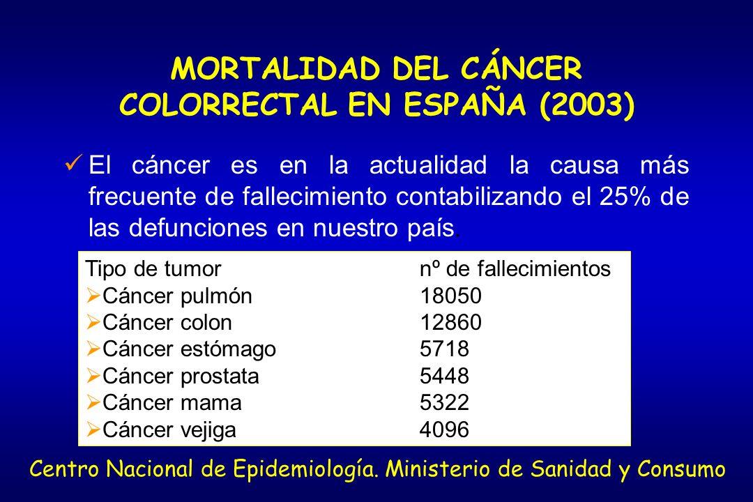 MORTALIDAD DEL CÁNCER COLORRECTAL EN ESPAÑA (2003)