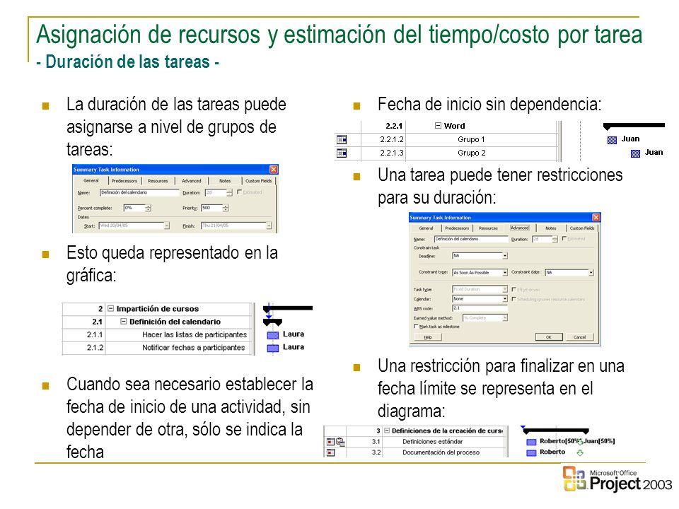 Asignación de recursos y estimación del tiempo/costo por tarea - Duración de las tareas -