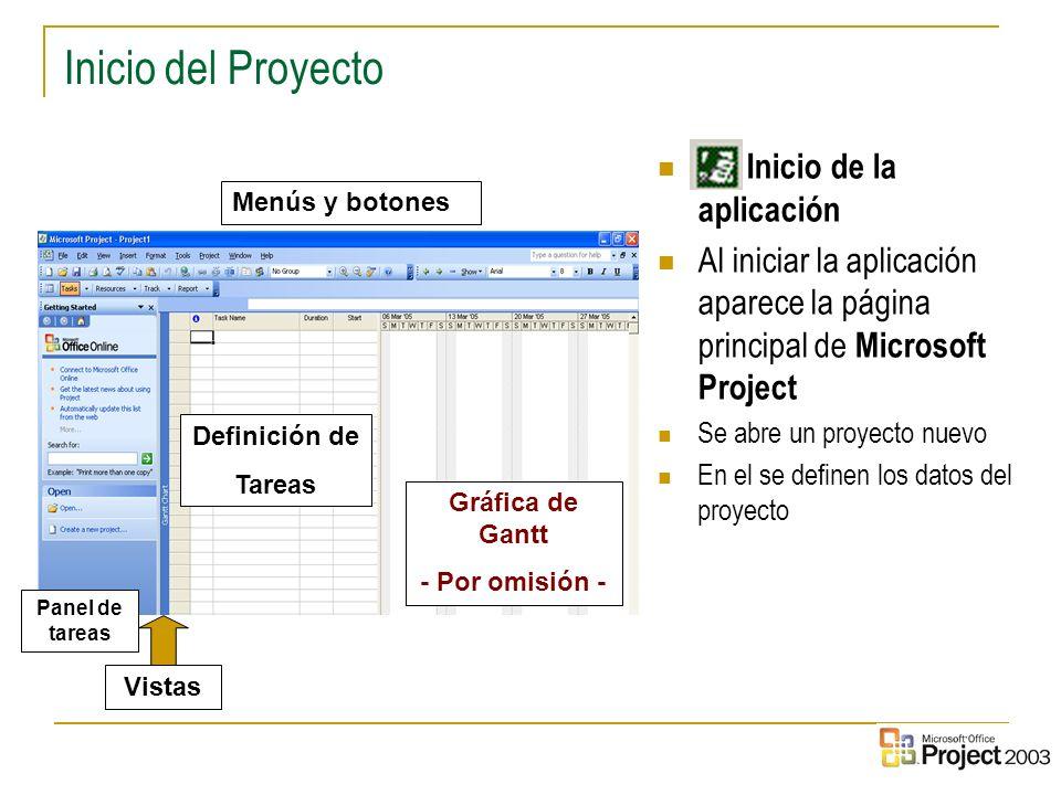 Inicio del Proyecto Inicio de la aplicación