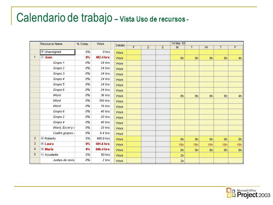 Calendario de trabajo – Vista Uso de recursos -