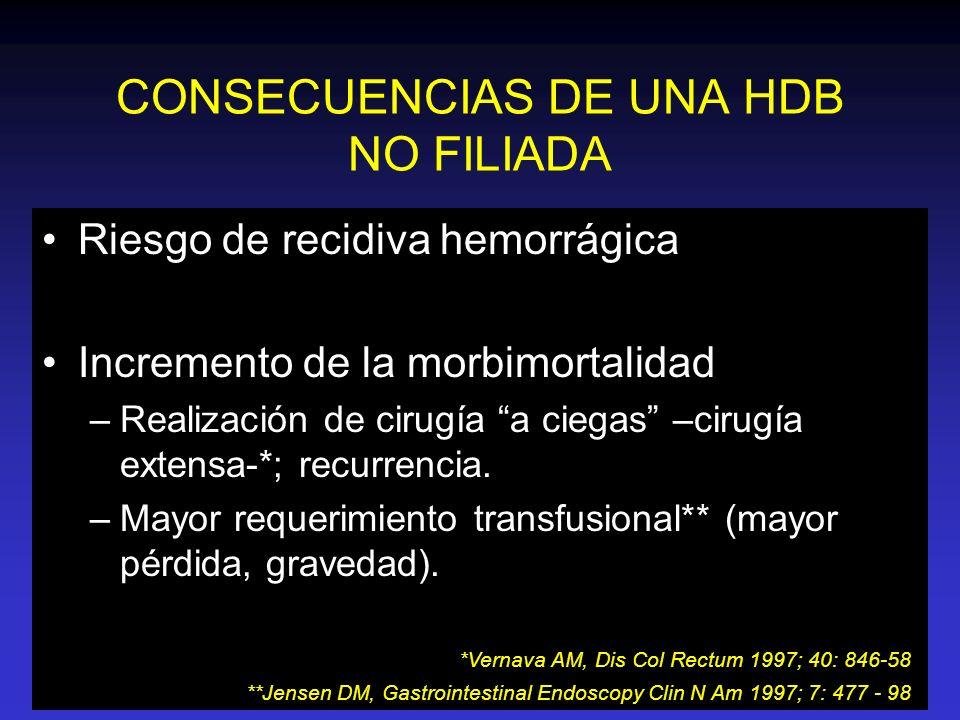 CONSECUENCIAS DE UNA HDB NO FILIADA