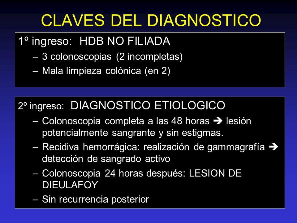 CLAVES DEL DIAGNOSTICO