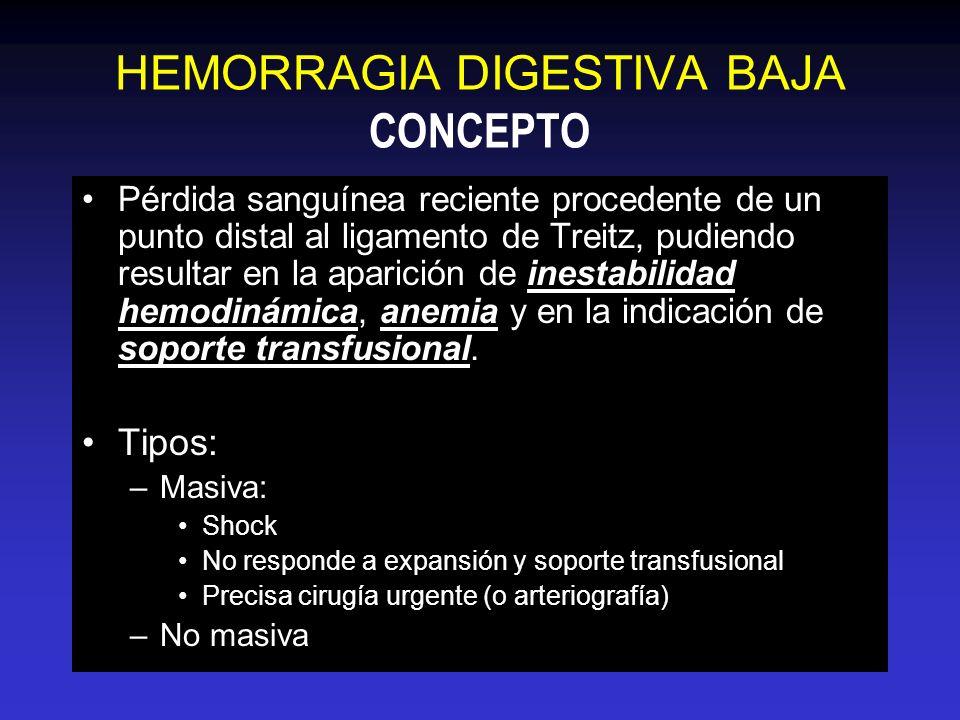 HEMORRAGIA DIGESTIVA BAJA CONCEPTO