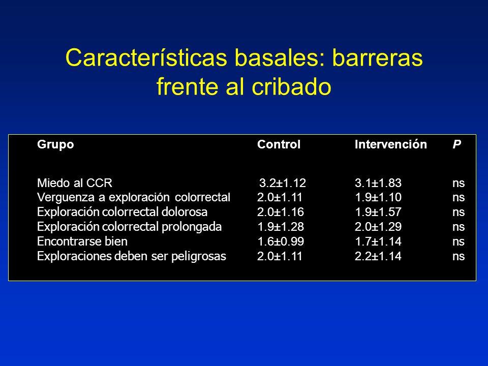 Características basales: barreras frente al cribado