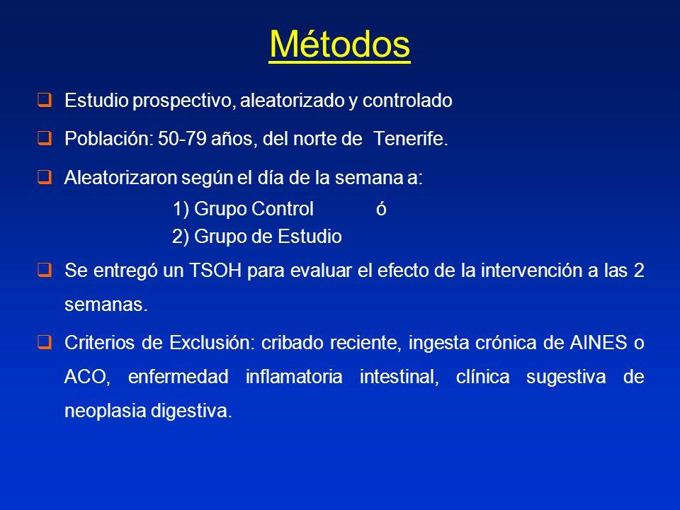 Métodos Estudio prospectivo, aleatorizado y controlado