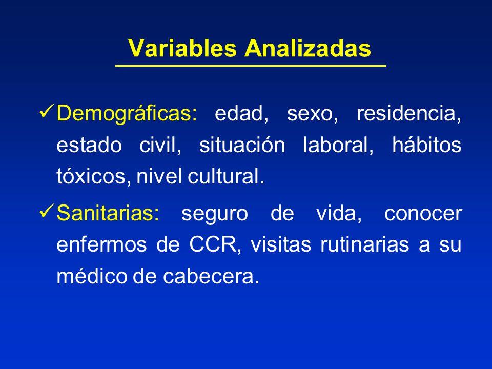 Variables Analizadas Demográficas: edad, sexo, residencia, estado civil, situación laboral, hábitos tóxicos, nivel cultural.