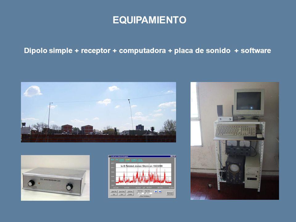 EQUIPAMIENTO Dipolo simple + receptor + computadora + placa de sonido + software