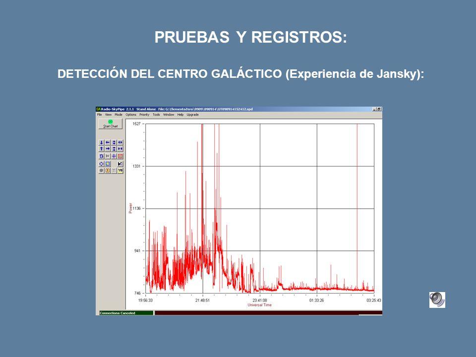 DETECCIÓN DEL CENTRO GALÁCTICO (Experiencia de Jansky):