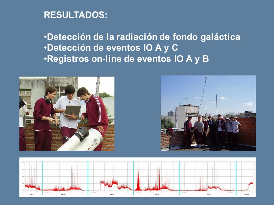 RESULTADOS: Detección de la radiación de fondo galáctica.