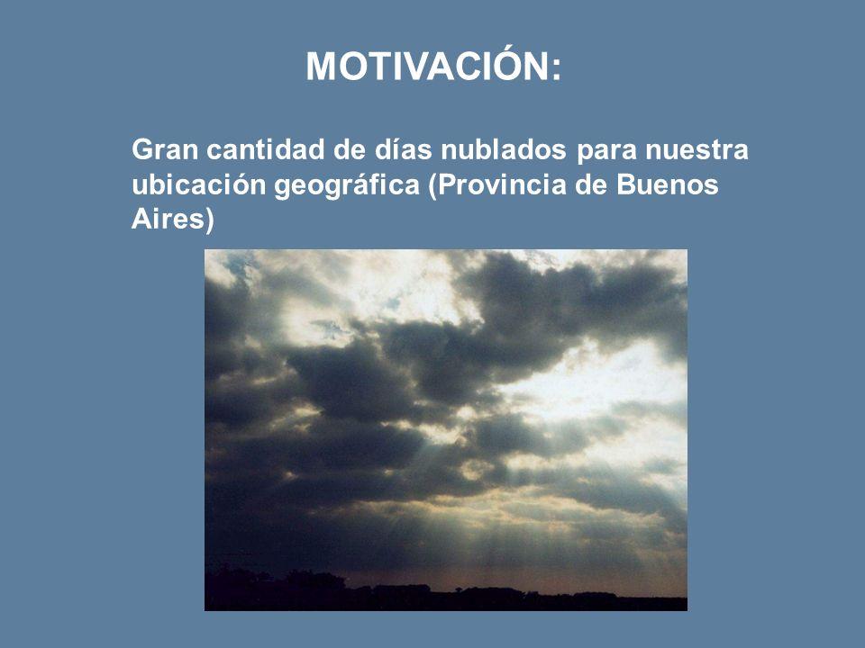 MOTIVACIÓN: Gran cantidad de días nublados para nuestra ubicación geográfica (Provincia de Buenos Aires)