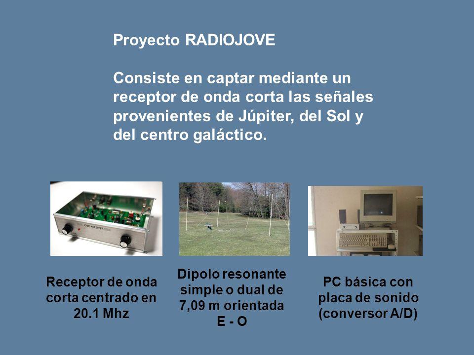 Proyecto RADIOJOVE Consiste en captar mediante un receptor de onda corta las señales provenientes de Júpiter, del Sol y del centro galáctico.