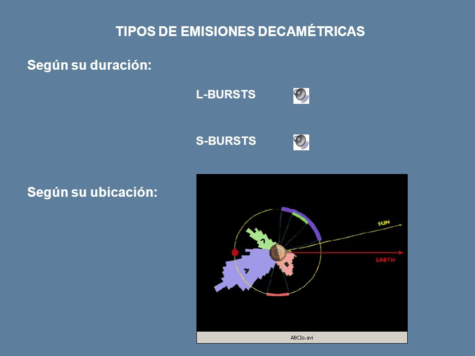 TIPOS DE EMISIONES DECAMÉTRICAS