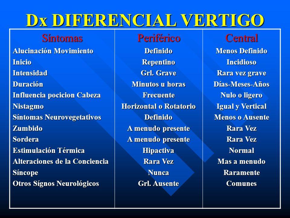 Dx DIFERENCIAL VERTIGO