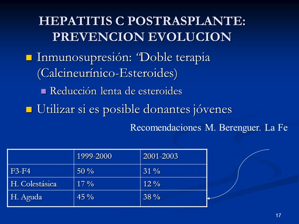HEPATITIS C POSTRASPLANTE: PREVENCION EVOLUCION