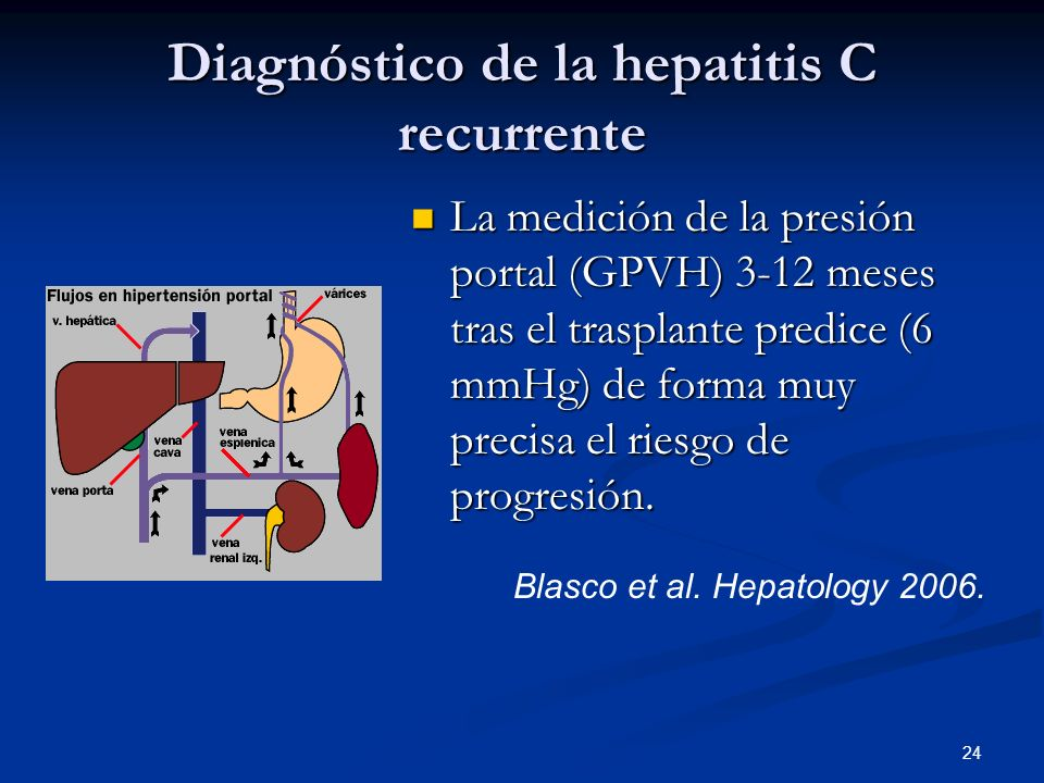 Diagnóstico de la hepatitis C recurrente