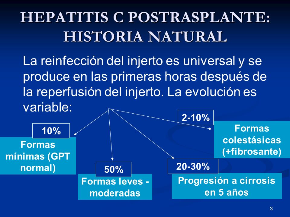 HEPATITIS C POSTRASPLANTE: HISTORIA NATURAL