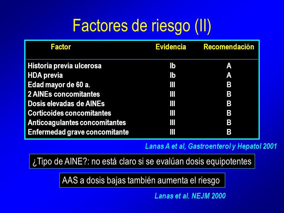 Factores de riesgo (II)