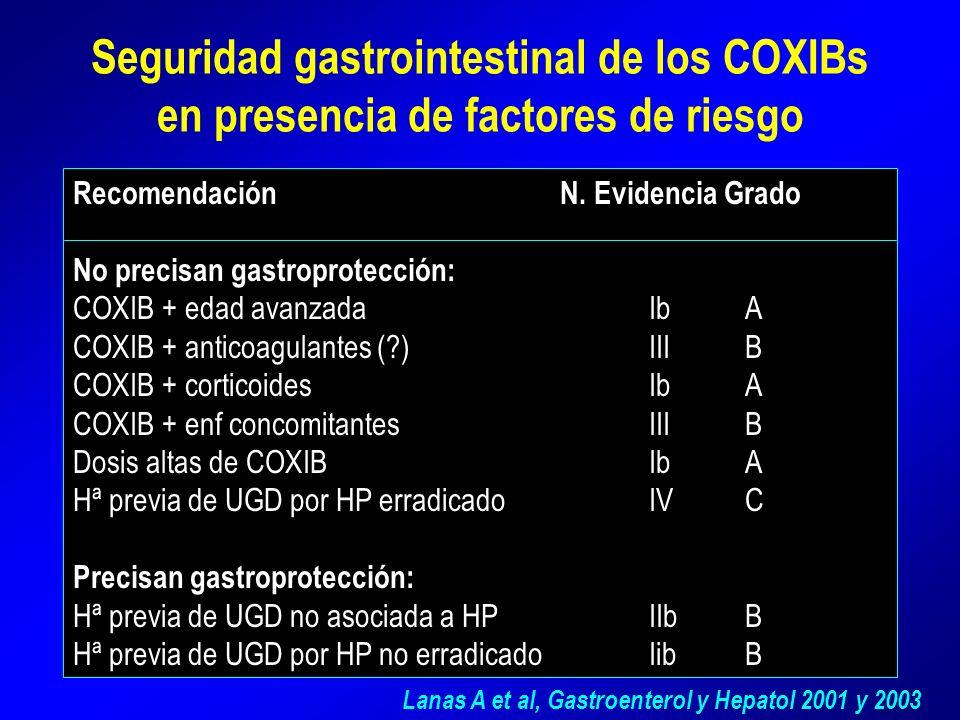 Seguridad gastrointestinal de los COXIBs en presencia de factores de riesgo