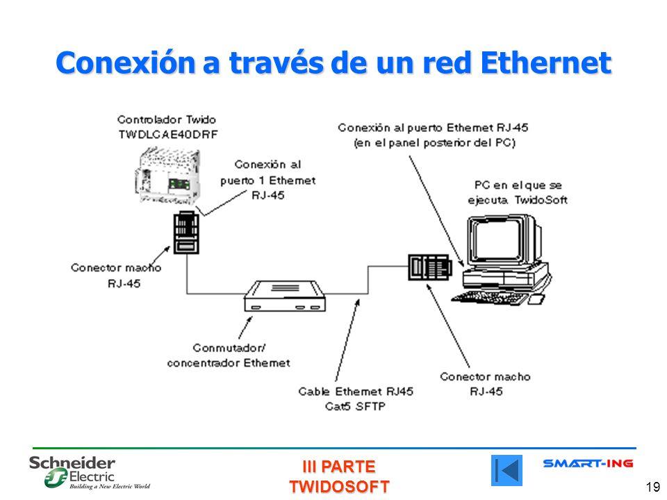 Conexión a través de un red Ethernet