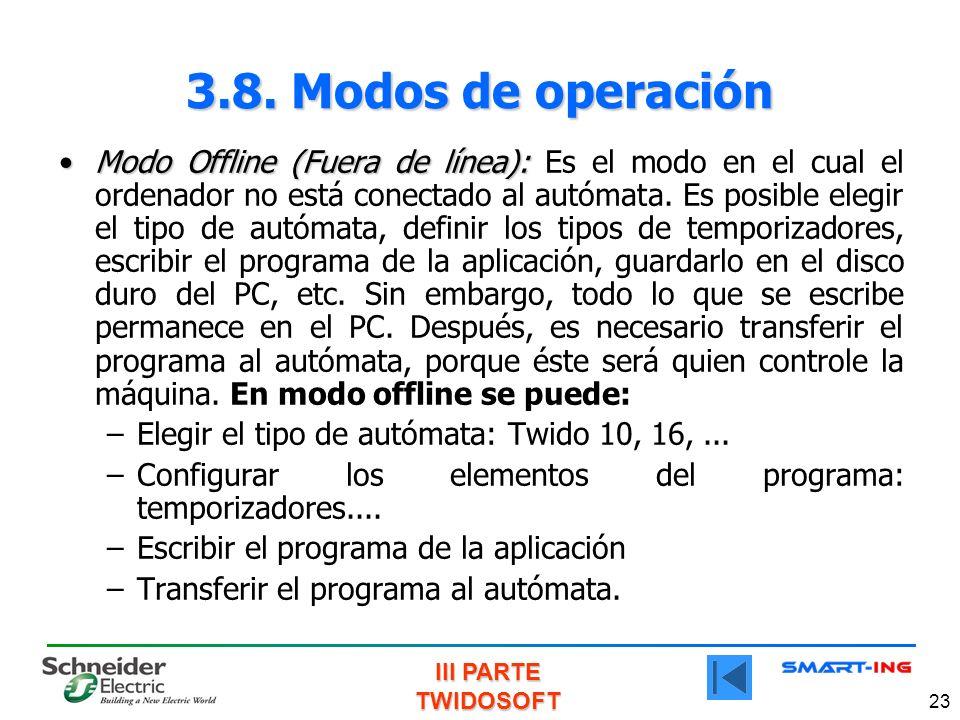 3.8. Modos de operación