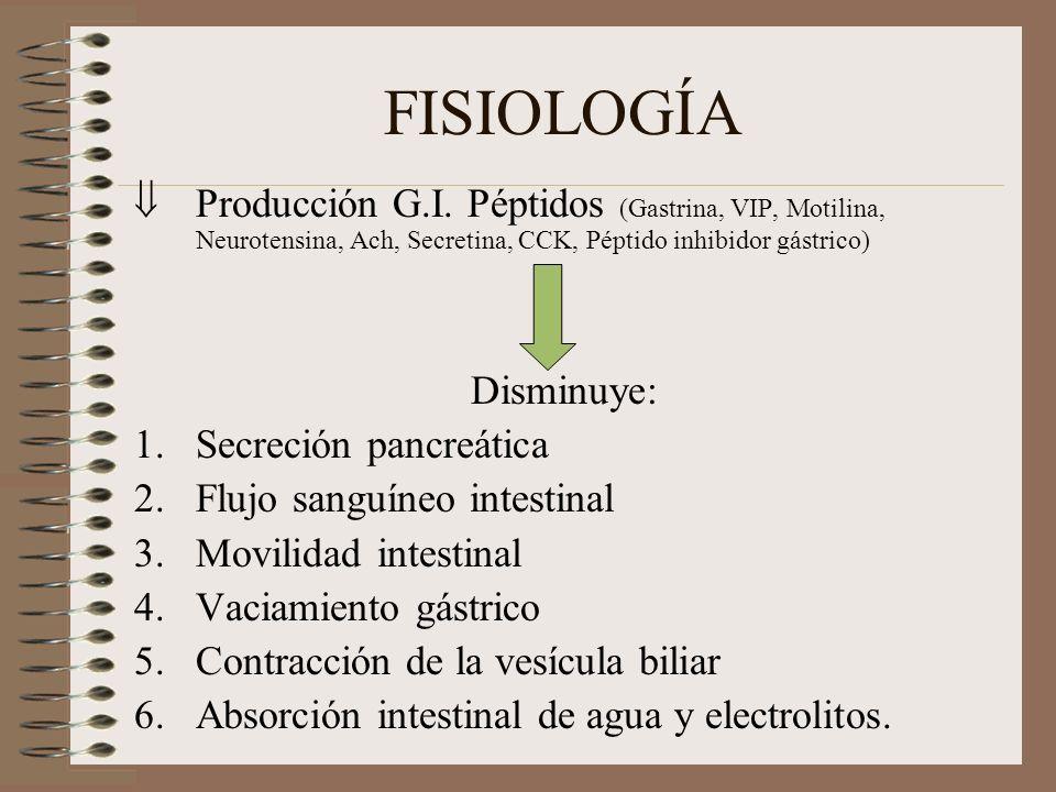 FISIOLOGÍA Producción G.I. Péptidos (Gastrina, VIP, Motilina, Neurotensina, Ach, Secretina, CCK, Péptido inhibidor gástrico)
