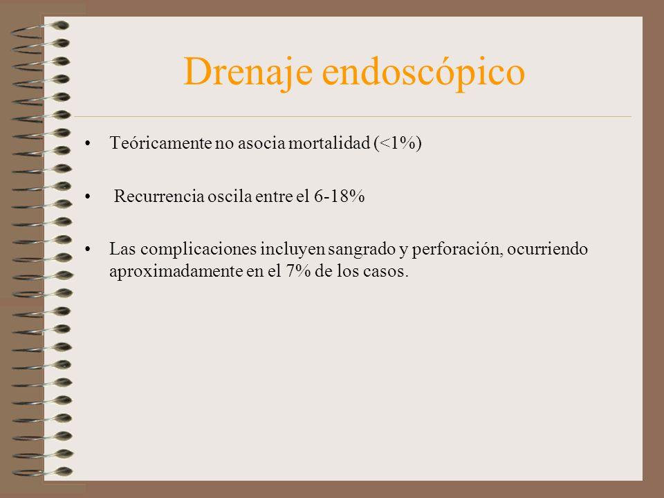 Drenaje endoscópico Teóricamente no asocia mortalidad (<1%)