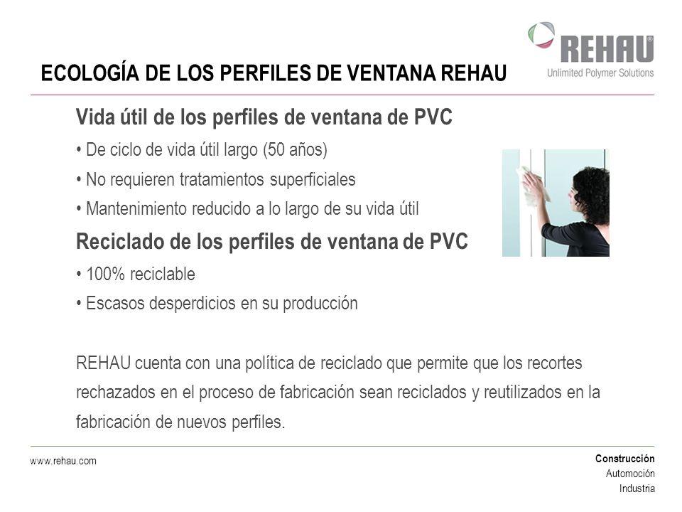 ECOLOGÍA DE LOS PERFILES DE VENTANA REHAU