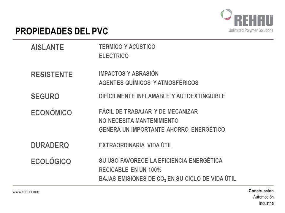 PROPIEDADES DEL PVC AISLANTE RESISTENTE SEGURO ECONÓMICO DURADERO