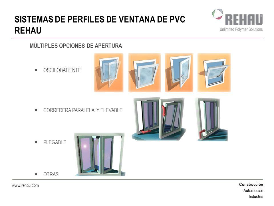SISTEMAS DE PERFILES DE VENTANA DE PVC REHAU
