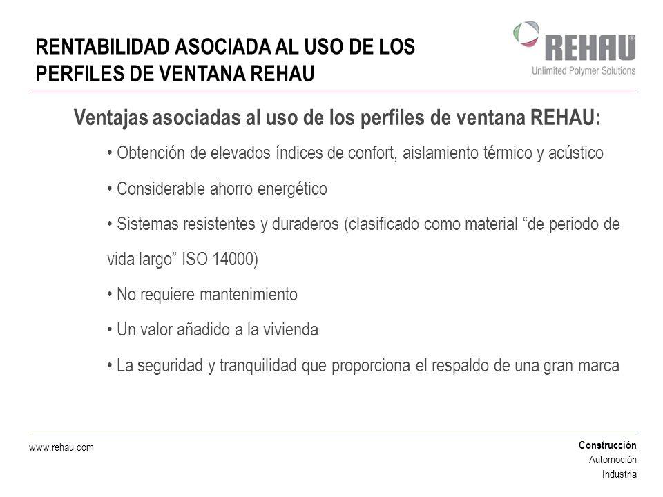 RENTABILIDAD ASOCIADA AL USO DE LOS PERFILES DE VENTANA REHAU