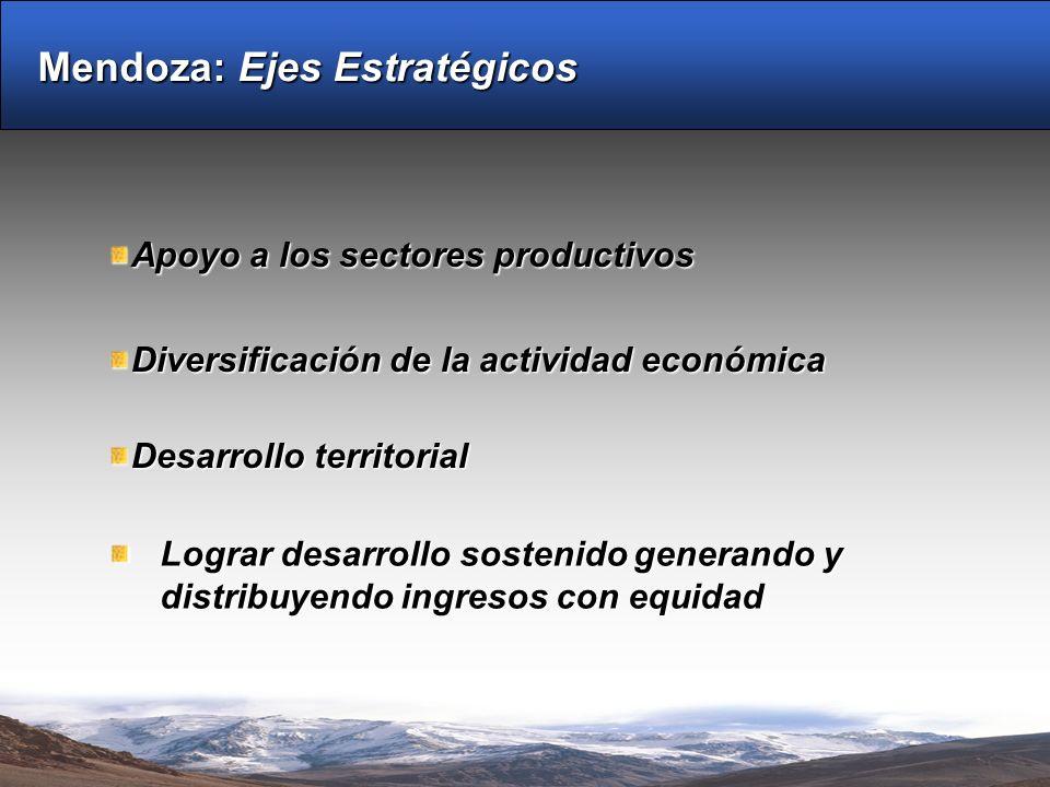 Mendoza: Ejes Estratégicos