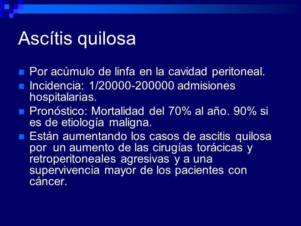 Ascítis quilosa Por acúmulo de linfa en la cavidad peritoneal.
