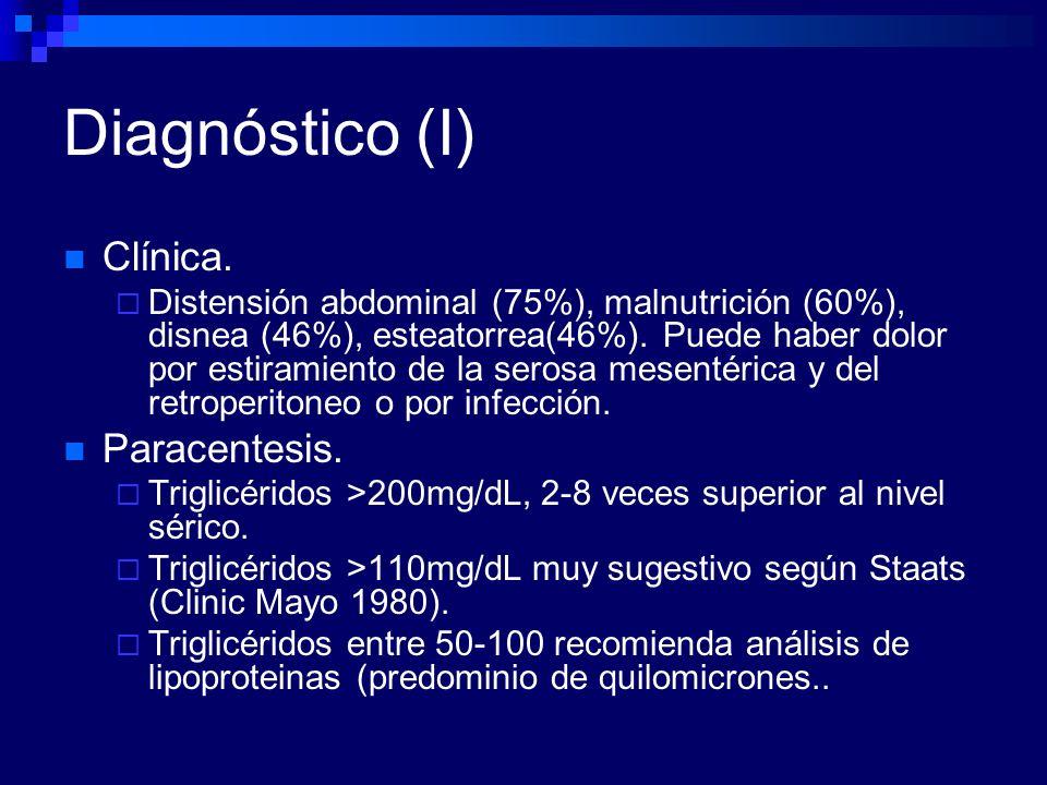 Diagnóstico (I) Clínica. Paracentesis.