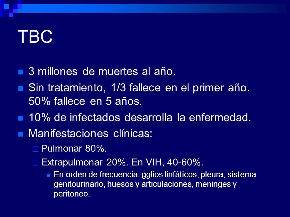TBC 3 millones de muertes al año.