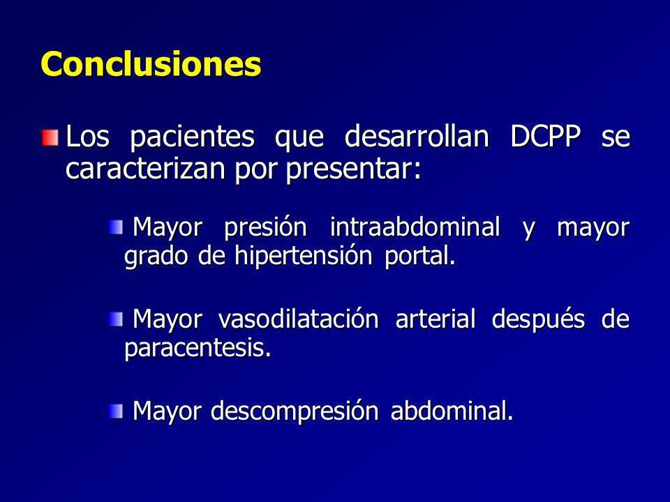 Conclusiones Los pacientes que desarrollan DCPP se caracterizan por presentar: Mayor presión intraabdominal y mayor grado de hipertensión portal.