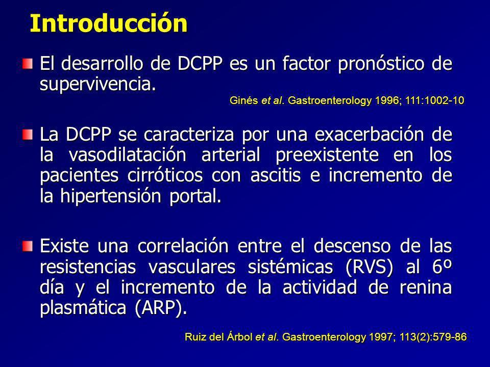 Introducción El desarrollo de DCPP es un factor pronóstico de supervivencia.