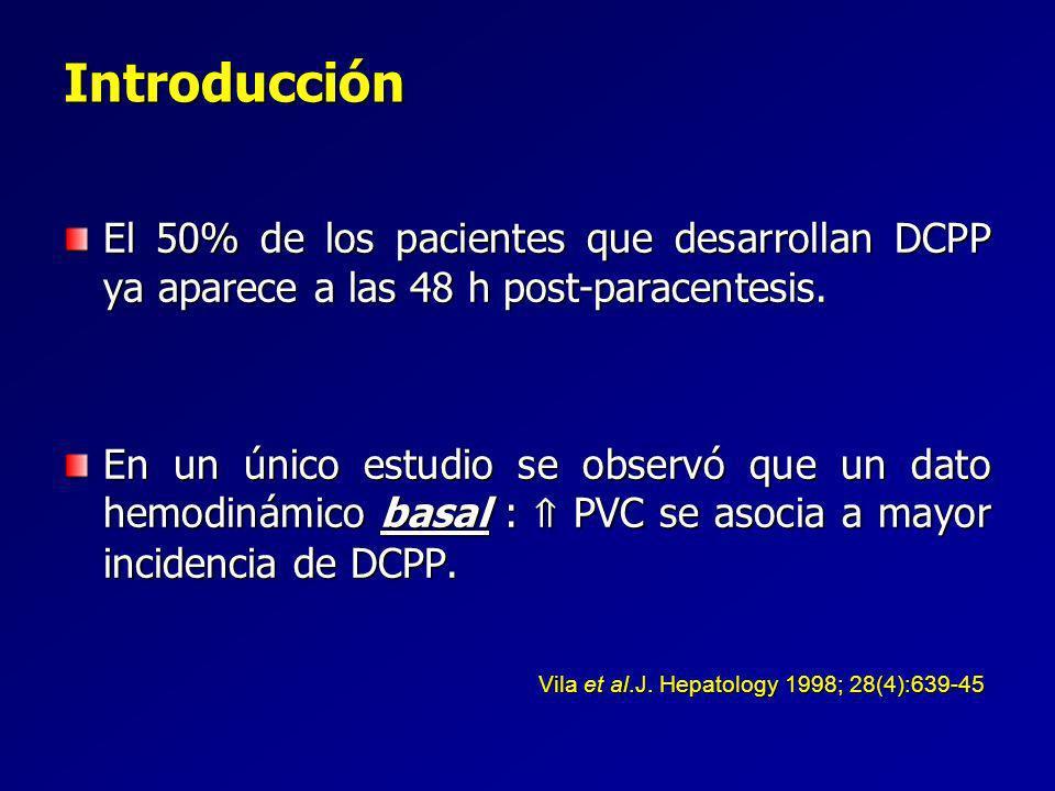 Introducción El 50% de los pacientes que desarrollan DCPP ya aparece a las 48 h post-paracentesis.