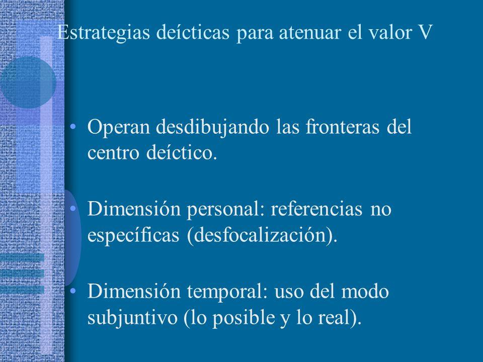 Estrategias deícticas para atenuar el valor V