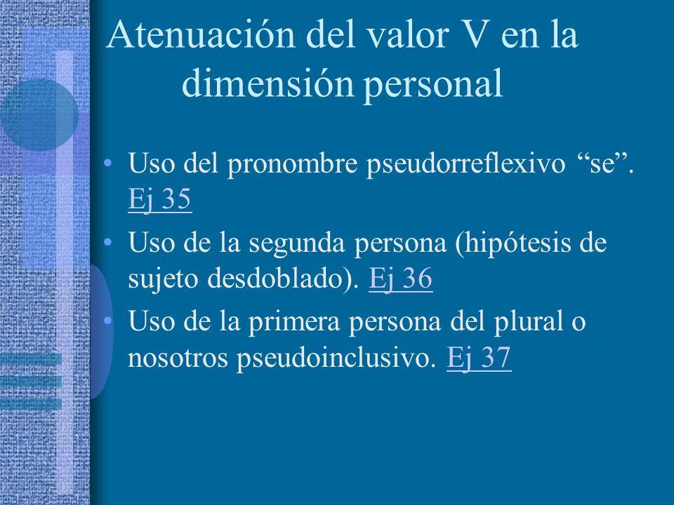 Atenuación del valor V en la dimensión personal