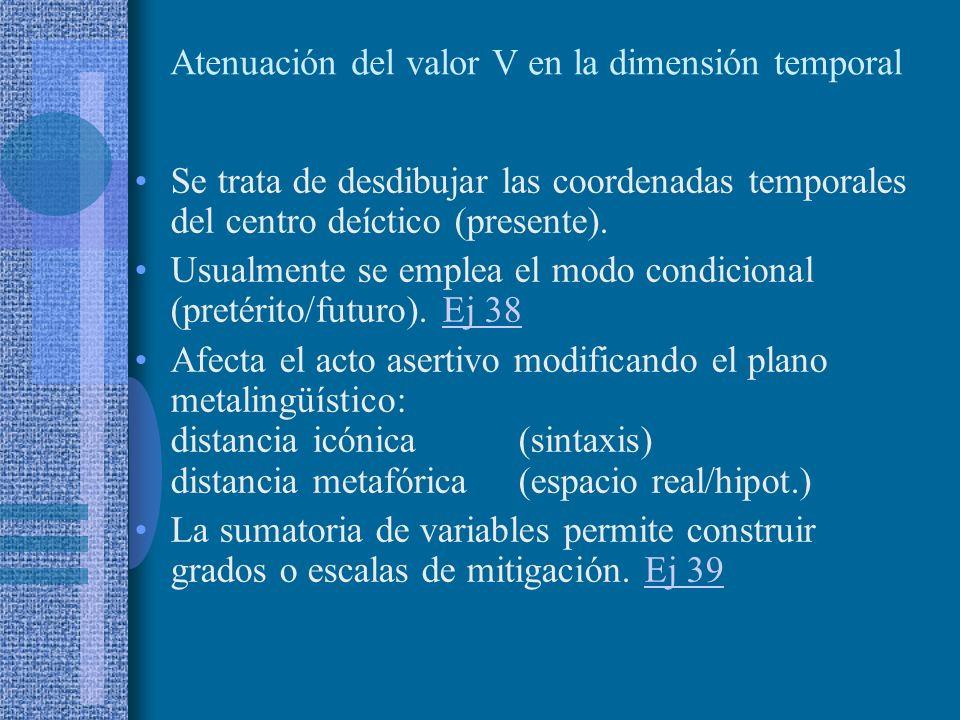 Atenuación del valor V en la dimensión temporal