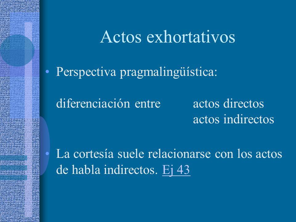 Actos exhortativos Perspectiva pragmalingüística: diferenciación entre actos directos actos indirectos.