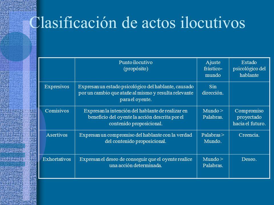 Clasificación de actos ilocutivos