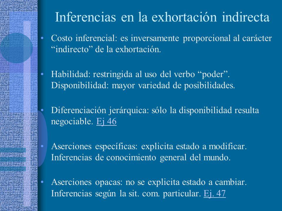 Inferencias en la exhortación indirecta